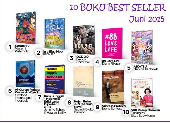 10 Buku Best Seller Bulan Juni 2015 Ikatlah Ilmu Dengan